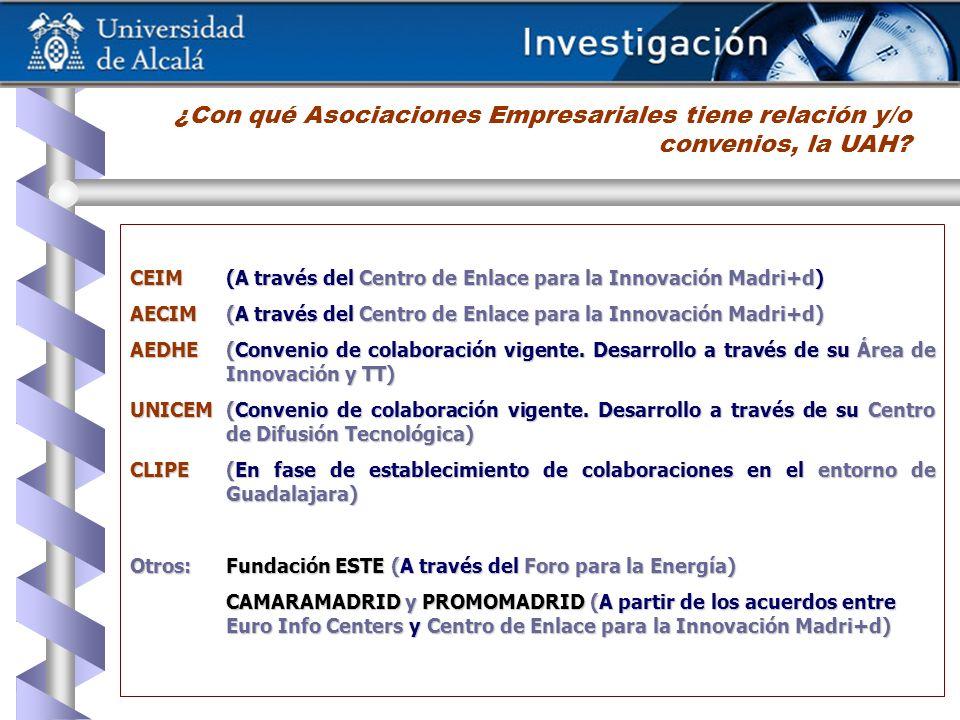 CEIM (A través del Centro de Enlace para la Innovación Madri+d) AECIM (A través del Centro de Enlace para la Innovación Madri+d) AEDHE (Convenio de co