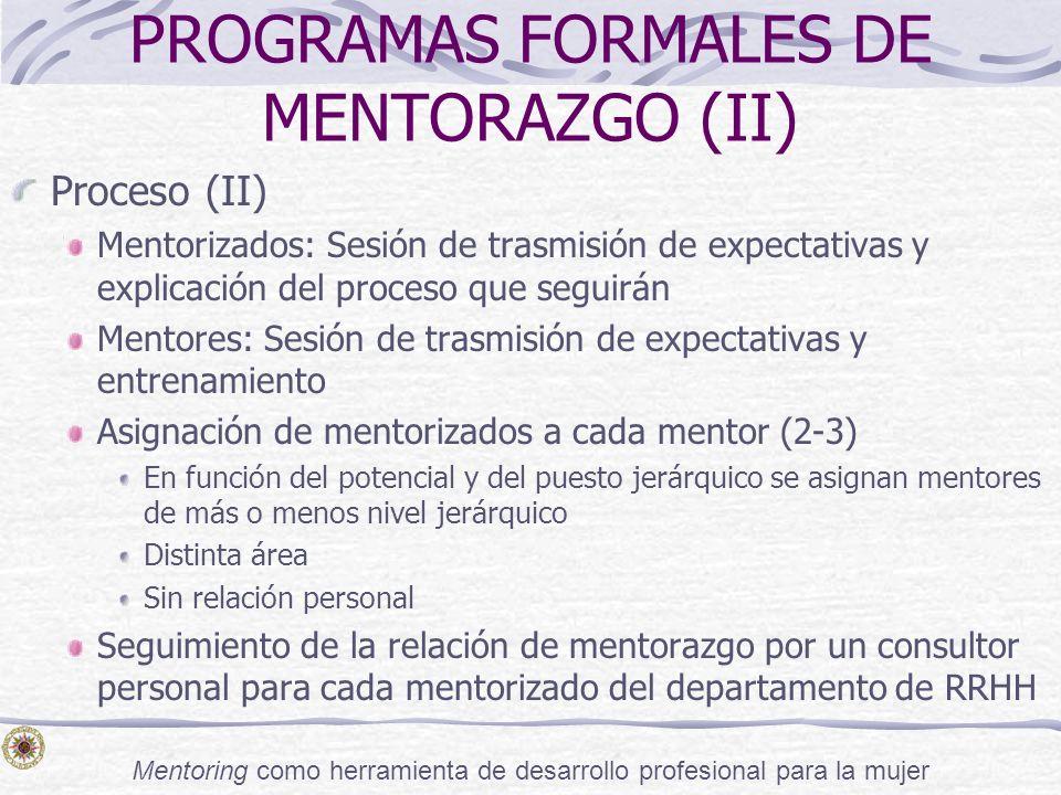 Mentoring como herramienta de desarrollo profesional para la mujer PROGRAMAS FORMALES DE MENTORAZGO (II) Proceso (II) Mentorizados: Sesión de trasmisi