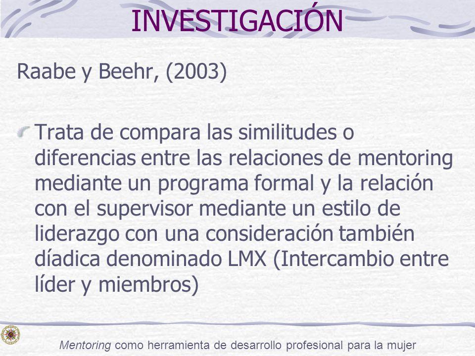 Mentoring como herramienta de desarrollo profesional para la mujer INVESTIGACIÓN Raabe y Beehr, (2003) Trata de compara las similitudes o diferencias