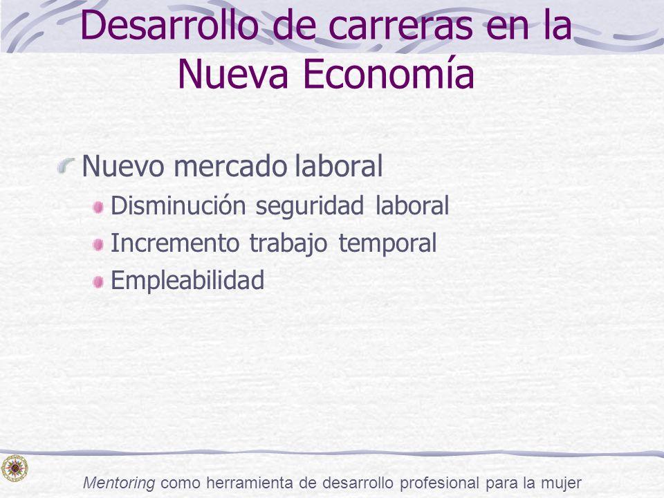 Mentoring como herramienta de desarrollo profesional para la mujer Desarrollo de carreras en la Nueva Economía Nuevo mercado laboral Disminución segur