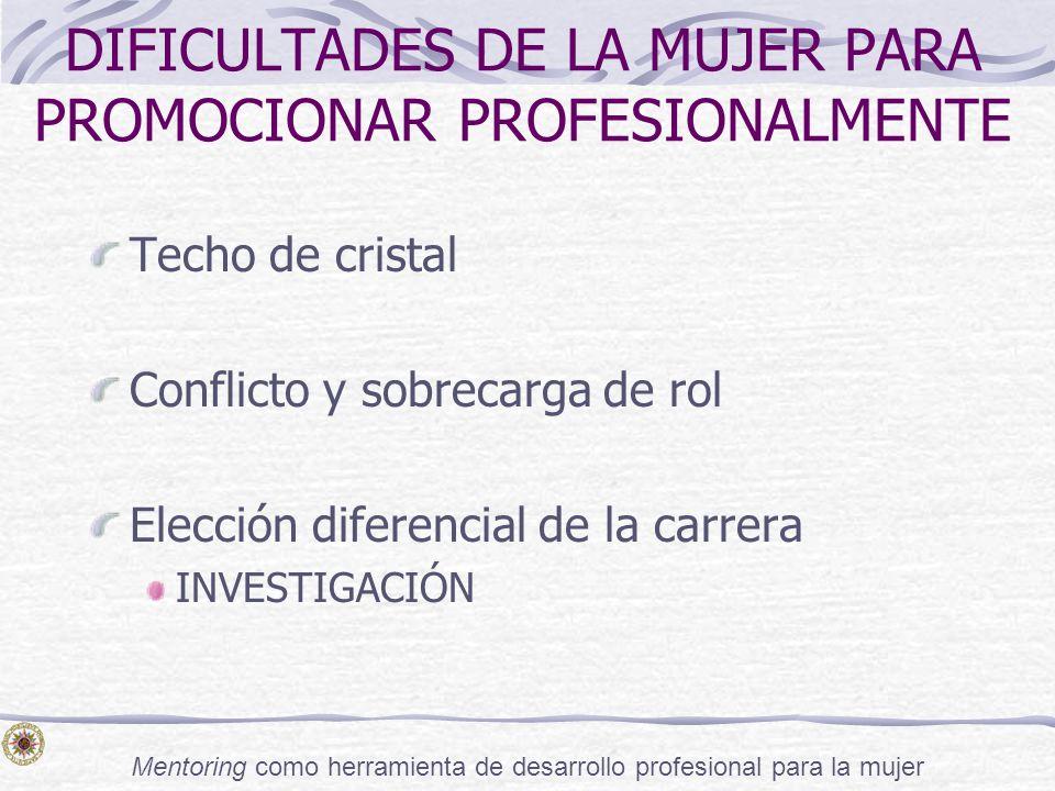Mentoring como herramienta de desarrollo profesional para la mujer DIFICULTADES DE LA MUJER PARA PROMOCIONAR PROFESIONALMENTE Techo de cristal Conflic