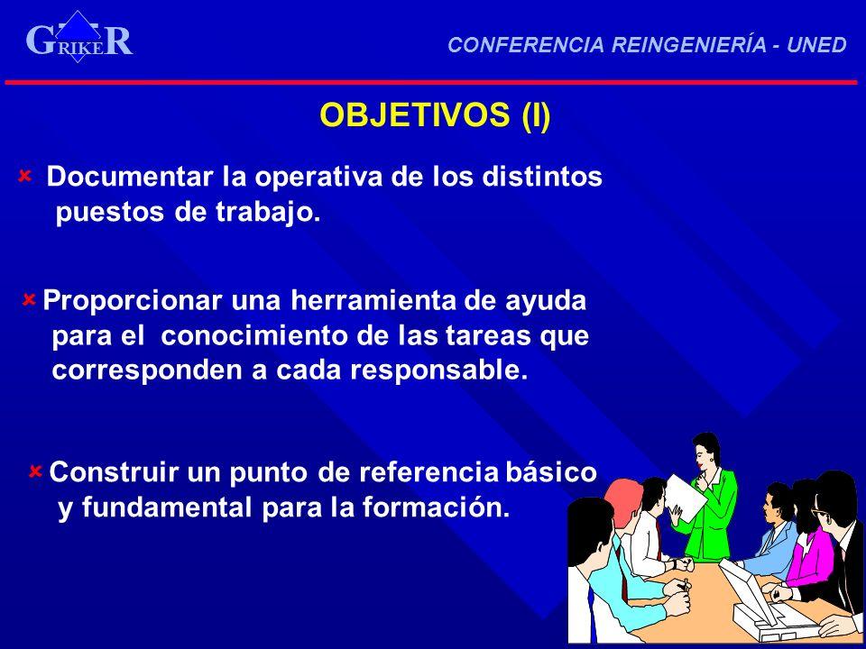 OBJETIVOS (I) Documentar la operativa de los distintos puestos de trabajo. Proporcionar una herramienta de ayuda para el conocimiento de las tareas qu