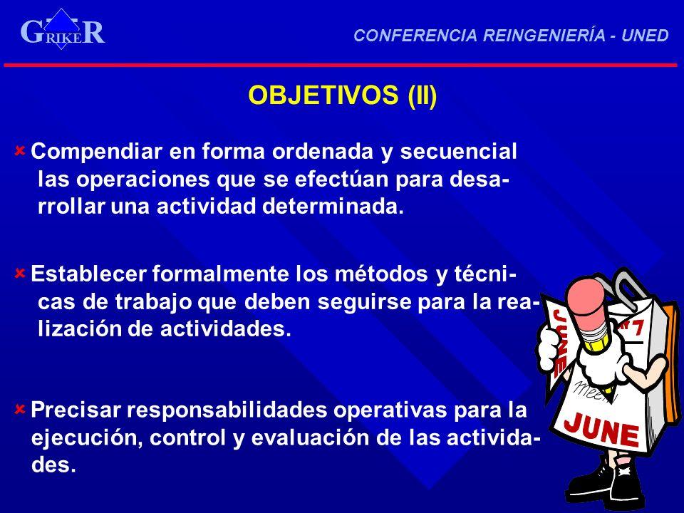 OBJETIVOS (II) Compendiar en forma ordenada y secuencial las operaciones que se efectúan para desa- rrollar una actividad determinada. Establecer form