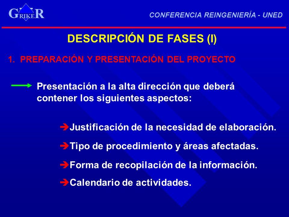 DESCRIPCIÓN DE FASES (I) 1. PREPARACIÓN Y PRESENTACIÓN DEL PROYECTO Presentación a la alta dirección que deberá contener los siguientes aspectos: Just