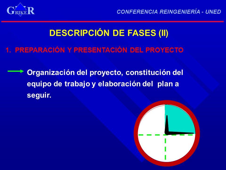 DESCRIPCIÓN DE FASES (II) 1. PREPARACIÓN Y PRESENTACIÓN DEL PROYECTO Organización del proyecto, constitución del equipo de trabajo y elaboración del p