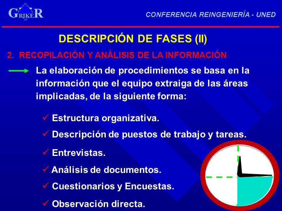 DESCRIPCIÓN DE FASES (II) 2. RECOPILACIÓN Y ANÁLISIS DE LA INFORMACIÓN La elaboración de procedimientos se basa en la información que el equipo extrai