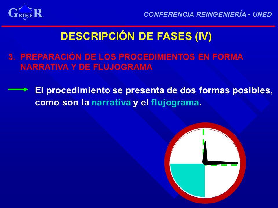 DESCRIPCIÓN DE FASES (IV) 3. PREPARACIÓN DE LOS PROCEDIMIENTOS EN FORMA NARRATIVA Y DE FLUJOGRAMA El procedimiento se presenta de dos formas posibles,