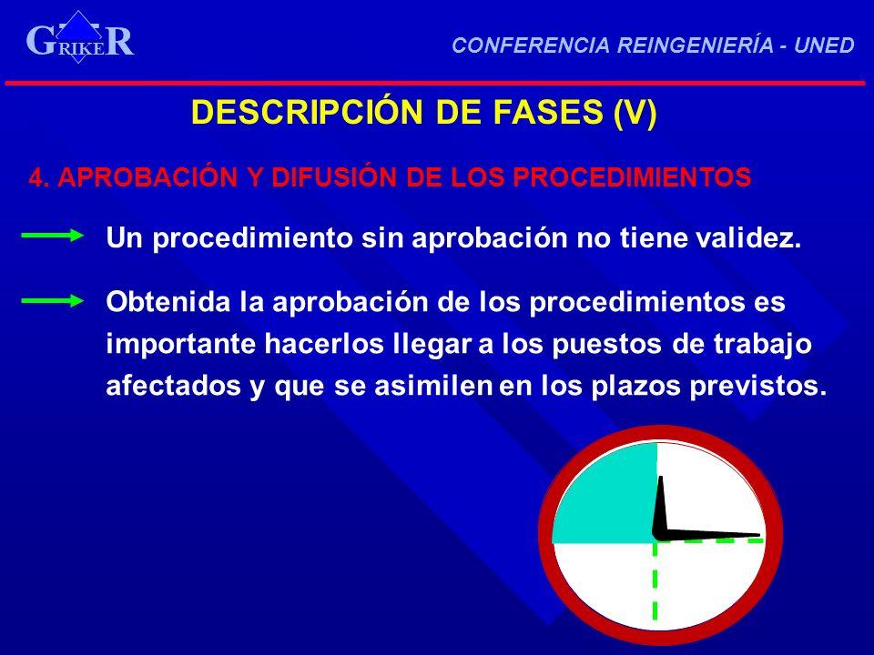 DESCRIPCIÓN DE FASES (V) 4. APROBACIÓN Y DIFUSIÓN DE LOS PROCEDIMIENTOS Un procedimiento sin aprobación no tiene validez. Obtenida la aprobación de lo