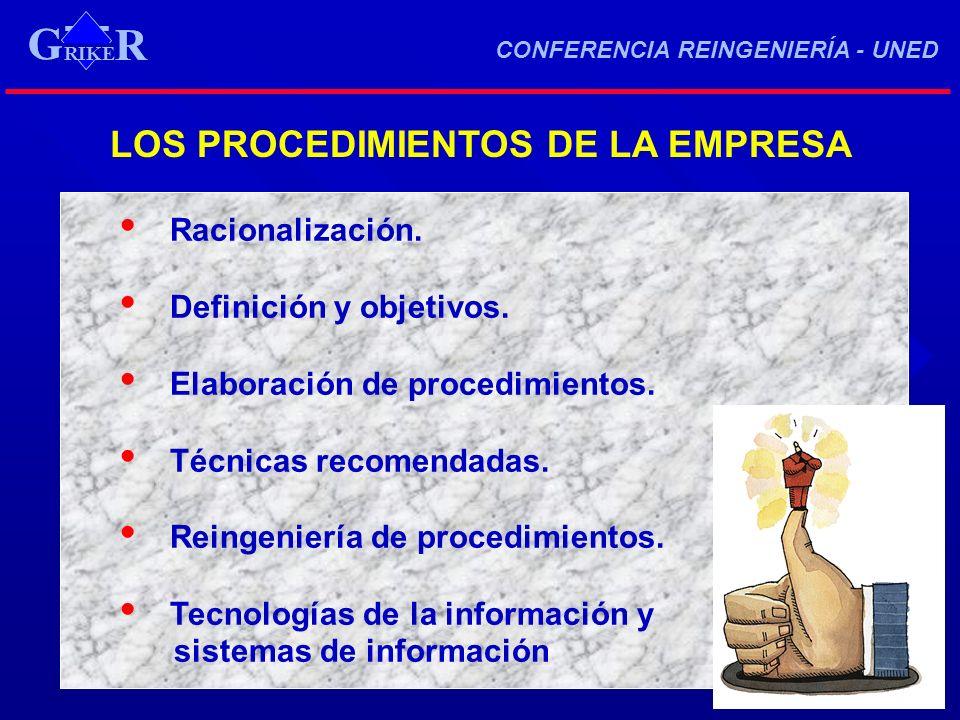 RIKE R G CONFERENCIA REINGENIERÍA - UNED RIKE R G LOS PROCEDIMIENTOS DE LA EMPRESA Racionalización. Definición y objetivos. Elaboración de procedimien