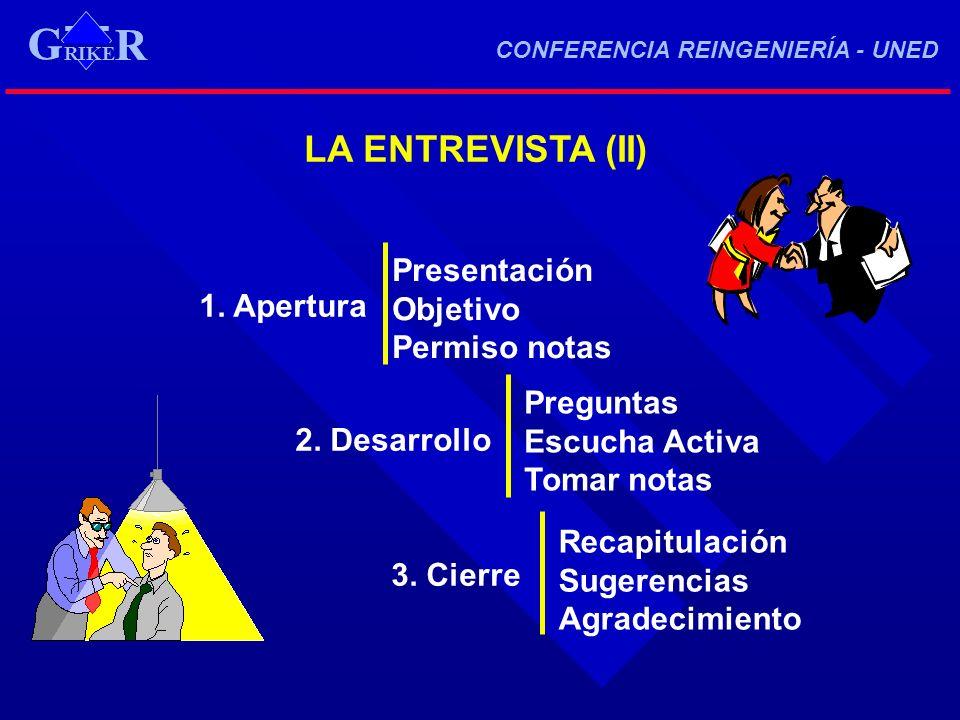 LA ENTREVISTA (II) 1. Apertura 2. Desarrollo 3. Cierre Presentación Objetivo Permiso notas Preguntas Escucha Activa Tomar notas Recapitulación Sugeren