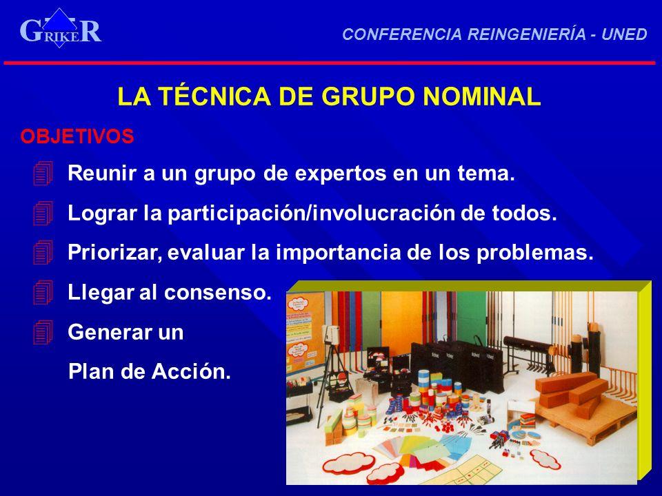 LA TÉCNICA DE GRUPO NOMINAL 4 Reunir a un grupo de expertos en un tema. 4 Lograr la participación/involucración de todos. 4 Priorizar, evaluar la impo