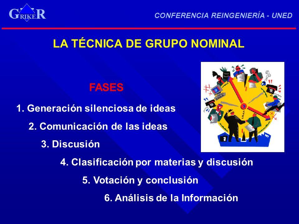 LA TÉCNICA DE GRUPO NOMINAL FASES 1. Generación silenciosa de ideas 2. Comunicación de las ideas 3. Discusión 4. Clasificación por materias y discusió