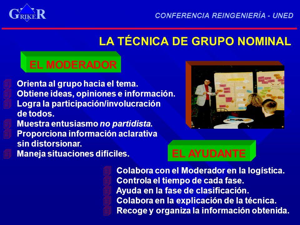 LA TÉCNICA DE GRUPO NOMINAL EL MODERADOR 4 Orienta al grupo hacia el tema. 4 Obtiene ideas, opiniones e información. 4 Logra la participación/involucr