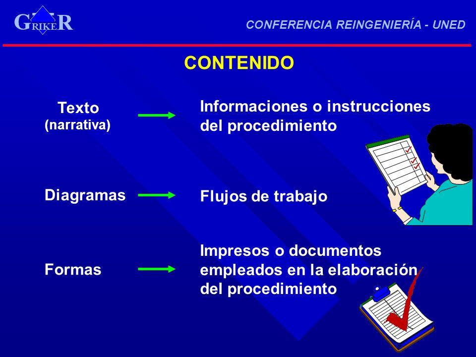CONTENIDO Texto (narrativa) Informaciones o instrucciones del procedimiento Diagramas Flujos de trabajo Formas Impresos o documentos empleados en la e