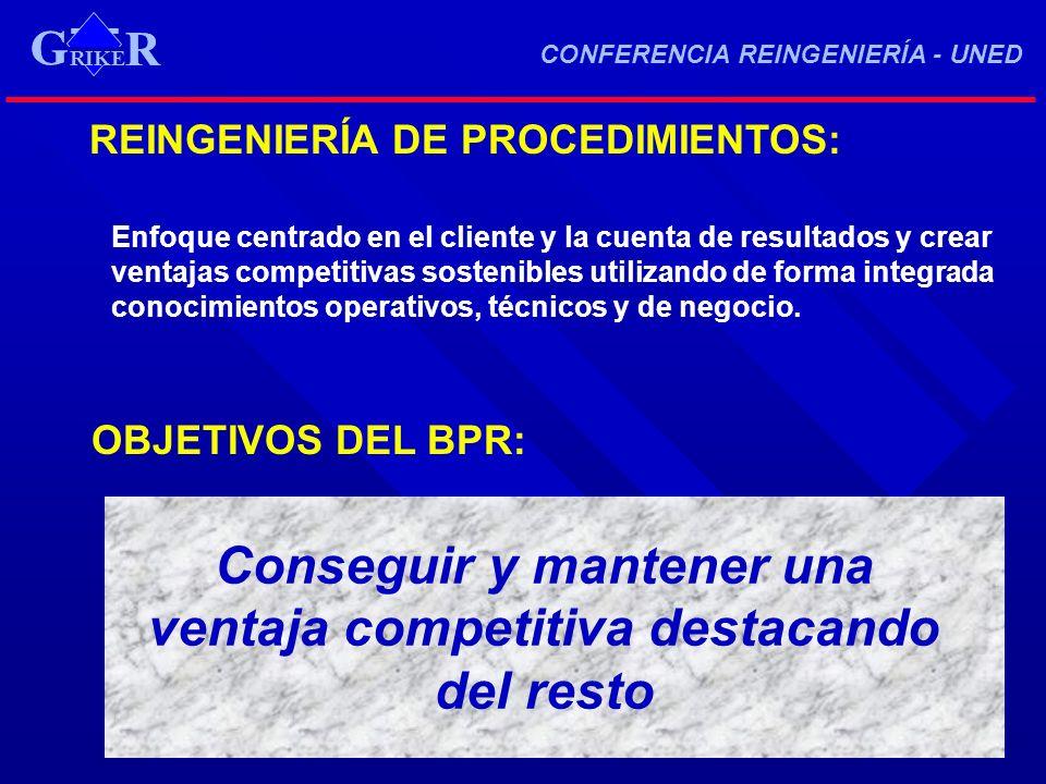 REINGENIERÍA DE PROCEDIMIENTOS: Enfoque centrado en el cliente y la cuenta de resultados y crear ventajas competitivas sostenibles utilizando de forma