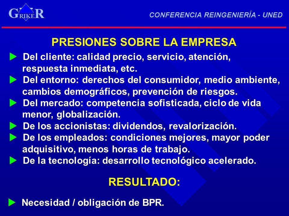 G CONFERENCIA REINGENIERÍA - UNED RIKE R G PRESIONES SOBRE LA EMPRESA Del cliente: calidad precio, servicio, atención, respuesta inmediata, etc. Del e