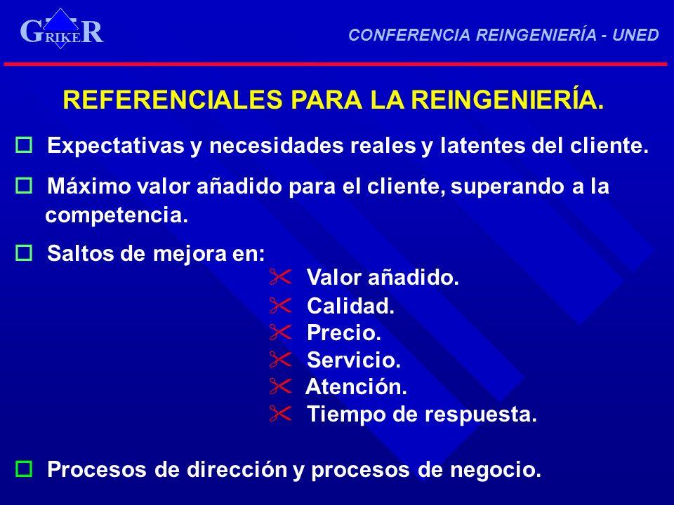 RIKE R G CONFERENCIA REINGENIERÍA - UNED RIKE R G REFERENCIALES PARA LA REINGENIERÍA. o Expectativas y necesidades reales y latentes del cliente. o Má