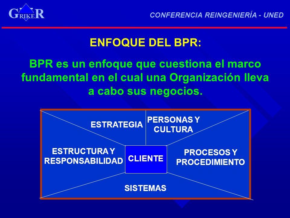RIKE R G CONFERENCIA REINGENIERÍA - UNED RIKE R G ENFOQUE DEL BPR: BPR es un enfoque que cuestiona el marco fundamental en el cual una Organización ll
