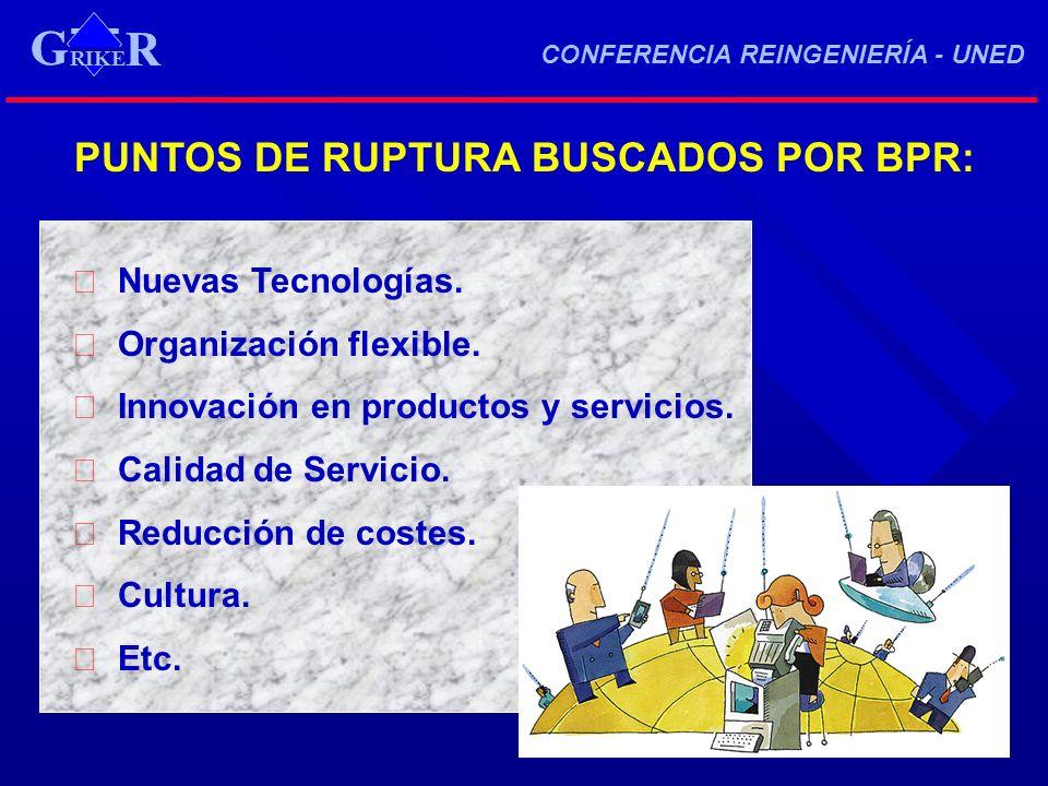 RIKE R G CONFERENCIA REINGENIERÍA - UNED RIKE R G PUNTOS DE RUPTURA BUSCADOS POR BPR:  Nuevas Tecnologías.  Organización flexible.  Innovación en p