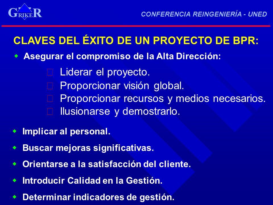 RIKE R G CONFERENCIA REINGENIERÍA - UNED RIKE R G CLAVES DEL ÉXITO DE UN PROYECTO DE BPR: w Asegurar el compromiso de la Alta Dirección:  Liderar el