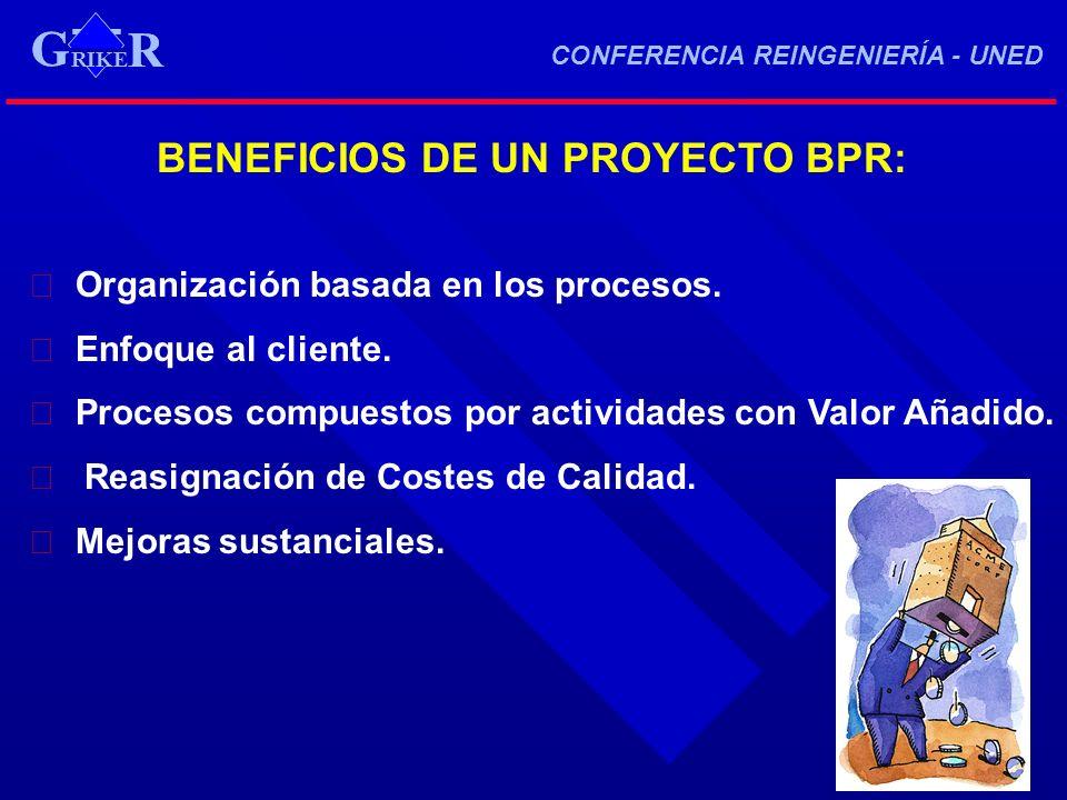 RIKE R G CONFERENCIA REINGENIERÍA - UNED RIKE R G BENEFICIOS DE UN PROYECTO BPR:  Organización basada en los procesos.  Enfoque al cliente.  Proces