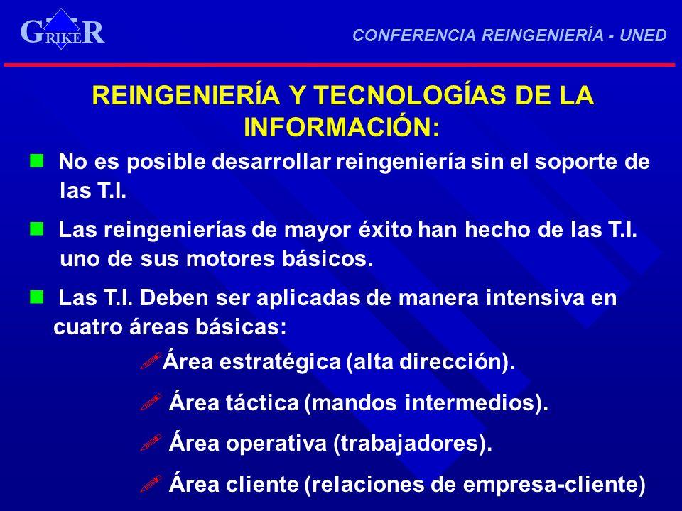 RIKE R G CONFERENCIA REINGENIERÍA - UNED RIKE R G REINGENIERÍA Y TECNOLOGÍAS DE LA INFORMACIÓN: No es posible desarrollar reingeniería sin el soporte
