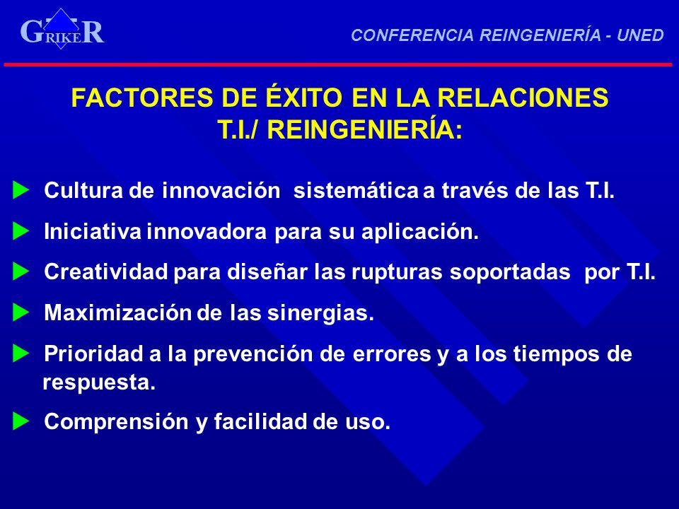 RIKE R G CONFERENCIA REINGENIERÍA - UNED RIKE R G FACTORES DE ÉXITO EN LA RELACIONES T.I./ REINGENIERÍA: Cultura de innovación sistemática a través de