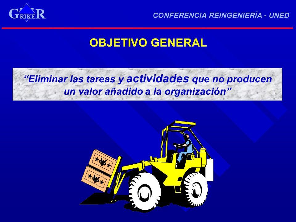 OBJETIVO GENERAL Eliminar las tareas y actividades que no producen un valor añadido a la organización RIKE R G CONFERENCIA REINGENIERÍA - UNED RIKE R