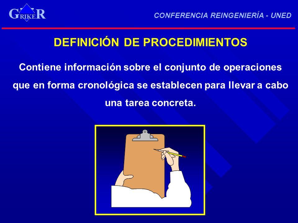 DEFINICIÓN DE PROCEDIMIENTOS Contiene información sobre el conjunto de operaciones que en forma cronológica se establecen para llevar a cabo una tarea