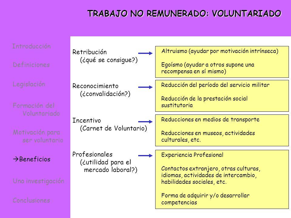 TRABAJO NO REMUNERADO: VOLUNTARIADO Retribución (¿qué se consigue?) Altruismo (ayudar por motivación intrínseca) Egoísmo (ayudar a otros supone una re