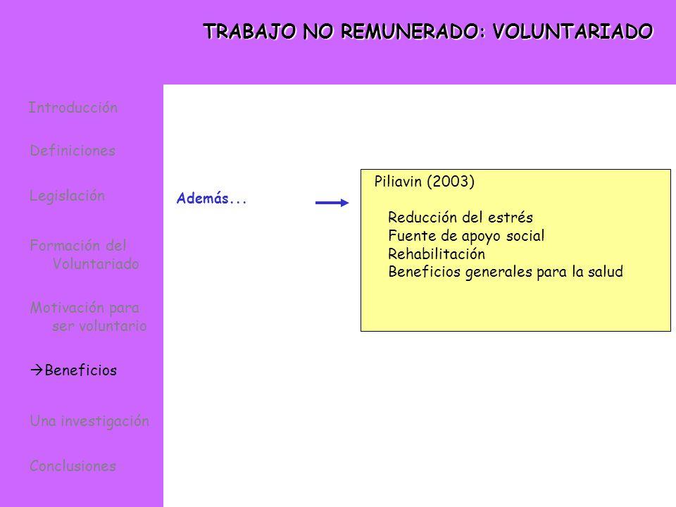 Además... Piliavin (2003) Reducción del estrés Fuente de apoyo social Rehabilitación Beneficios generales para la salud TRABAJO NO REMUNERADO: VOLUNTA