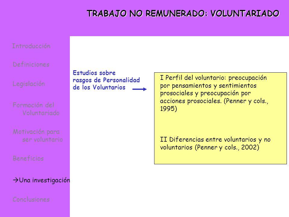Estudios sobre rasgos de Personalidad de los Voluntarios I Perfil del voluntario: preocupación por pensamientos y sentimientos prosociales y preocupac