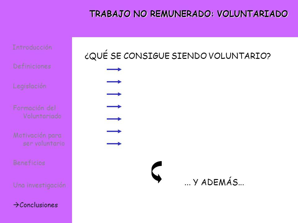 TRABAJO NO REMUNERADO: VOLUNTARIADO ¿QUÉ SE CONSIGUE SIENDO VOLUNTARIO?... Y ADEMÁS... Introducción Definiciones Legislación Formación del Voluntariad