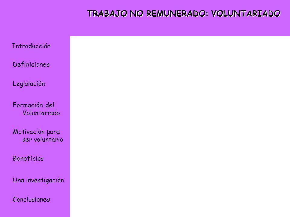 TRABAJO NO REMUNERADO: VOLUNTARIADO Introducción Definiciones Legislación Formación del Voluntariado Motivación para ser voluntario Beneficios Una inv