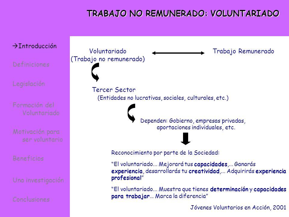 TRABAJO NO REMUNERADO: VOLUNTARIADO Voluntariado (Trabajo no remunerado) Trabajo Remunerado Tercer Sector (Entidades no lucrativas, sociales, cultural