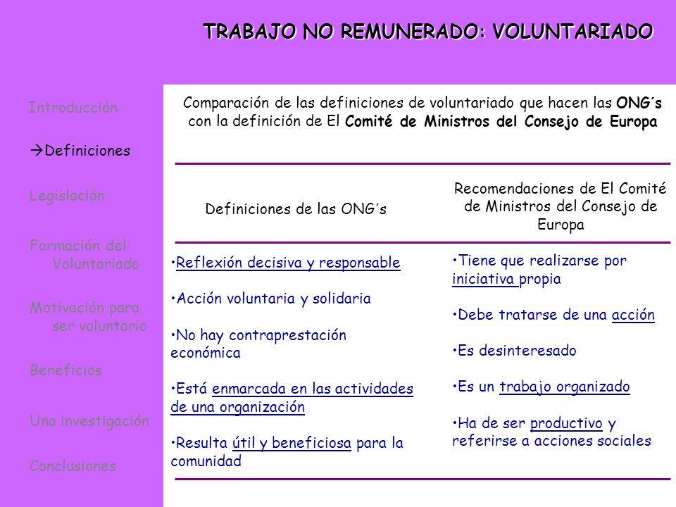 TRABAJO NO REMUNERADO: VOLUNTARIADO Definiciones de las ONG´s Reflexión decisiva y responsable Acción voluntaria y solidaria No hay contraprestación e
