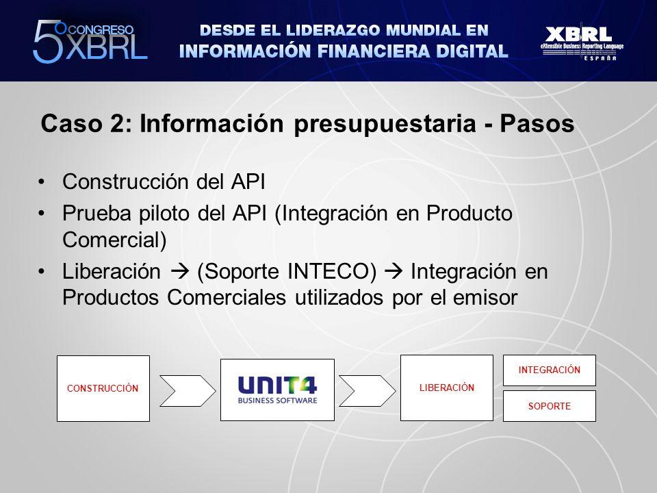 Caso 2: Información presupuestaria – Estado del proyecto Prueba piloto del API (Integración en Producto Comercial) finalizada Soporte a la integración en Productos Comerciales – Varios ayuntamientos adaptando sus Sistemas INTEGRACIÓN + .