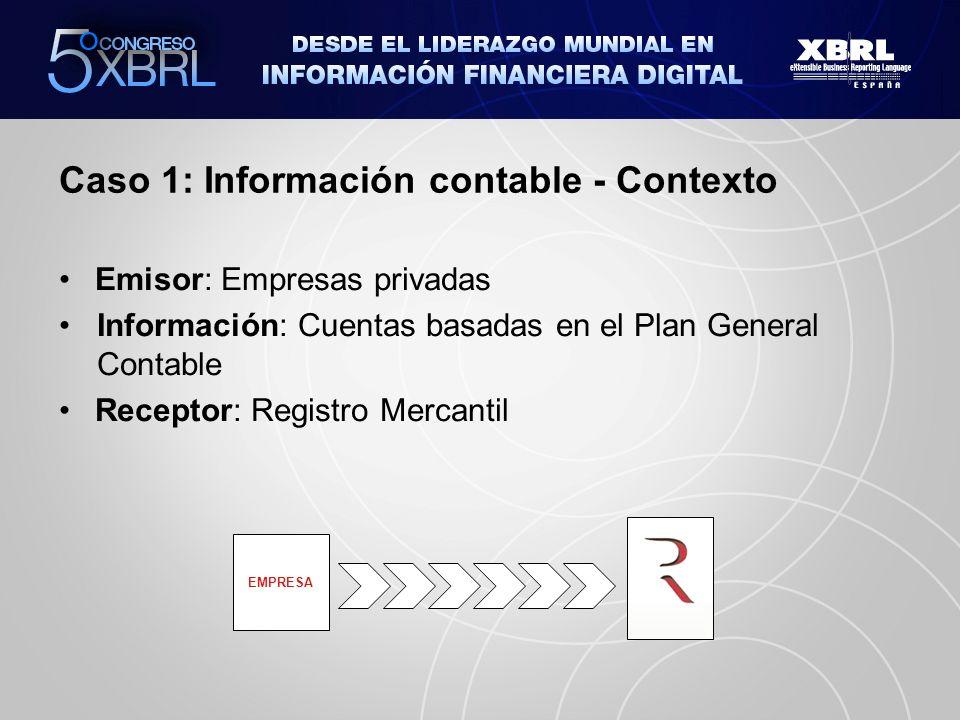 Caso 1: Información contable - Problemática Adaptación al estándar XBRL de los Sistemas empleados por el receptor (Registro Mercantil) Inadaptación al estándar XBRL de los Sistemas empleados por el emisor (uso del papel) Orden Ministerial JUS/206/2009 EMPRESA