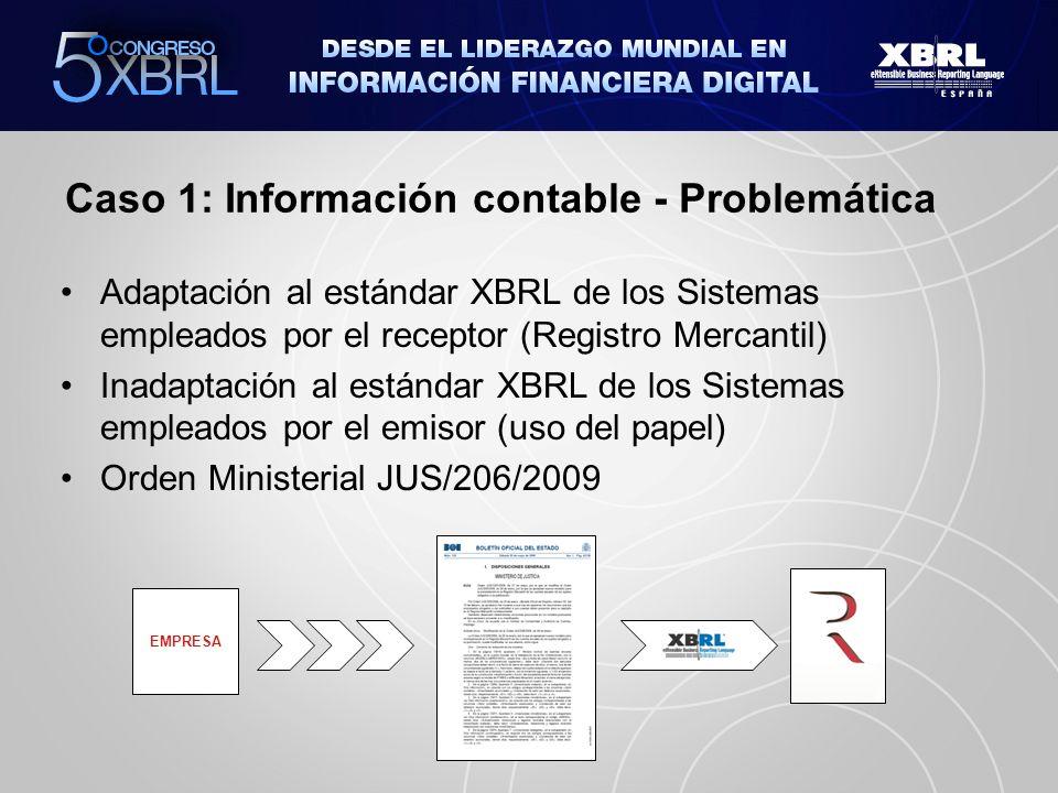 Caso 1: Información contable - Solución Adaptación al estándar XBRL de los Sistemas empleados por el emisor – API XBRL PGC07 (INTECO) Servicios del API: transformación de formatos, validador de instancias XBRL y visor de instancias XBRL EMPRESA