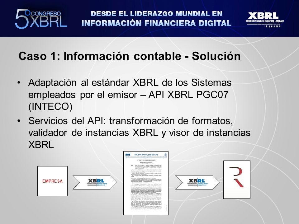 Caso 1: Información contable - Pasos Construcción del API Prueba piloto del API (Integración en Producto Comercial) Liberación (Soporte INTECO) Integración en Productos Comerciales utilizados por el emisor CONSTRUCCIÓN LIBERACIÓN SOPORTE INTEGRACIÓN