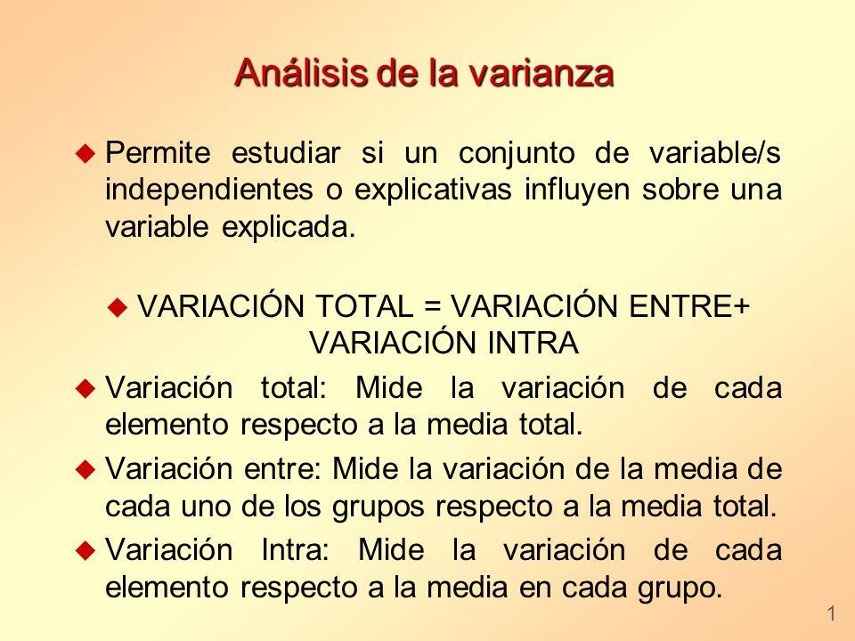 Análisis de la varianza u Permite estudiar si un conjunto de variable/s independientes o explicativas influyen sobre una variable explicada. u VARIACI