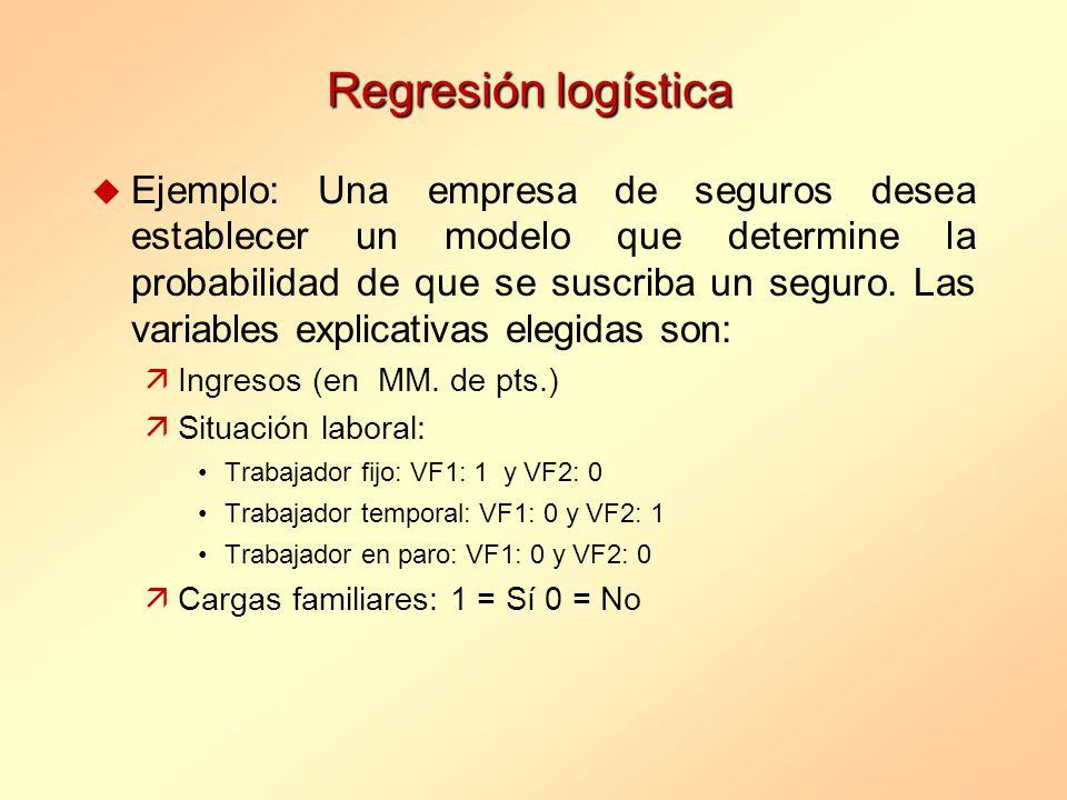 Regresión logística u Ejemplo: Una empresa de seguros desea establecer un modelo que determine la probabilidad de que se suscriba un seguro. Las varia