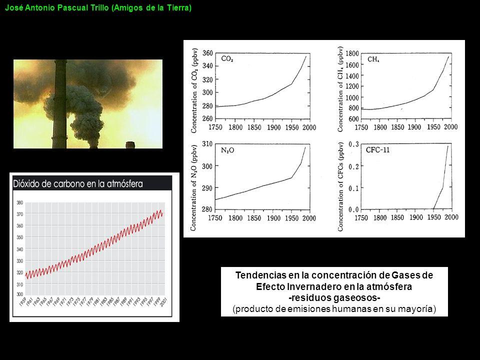 Tendencias en la concentración de Gases de Efecto Invernadero en la atmósfera -residuos gaseosos- (producto de emisiones humanas en su mayoría) José A