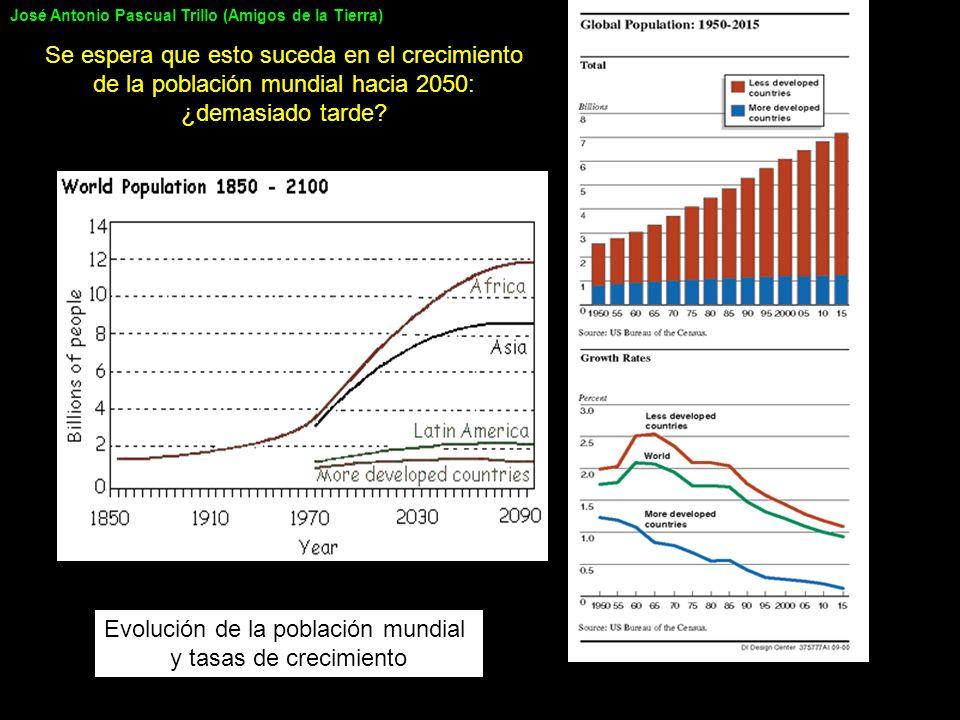 Evolución de la población mundial y tasas de crecimiento Se espera que esto suceda en el crecimiento de la población mundial hacia 2050: ¿demasiado ta