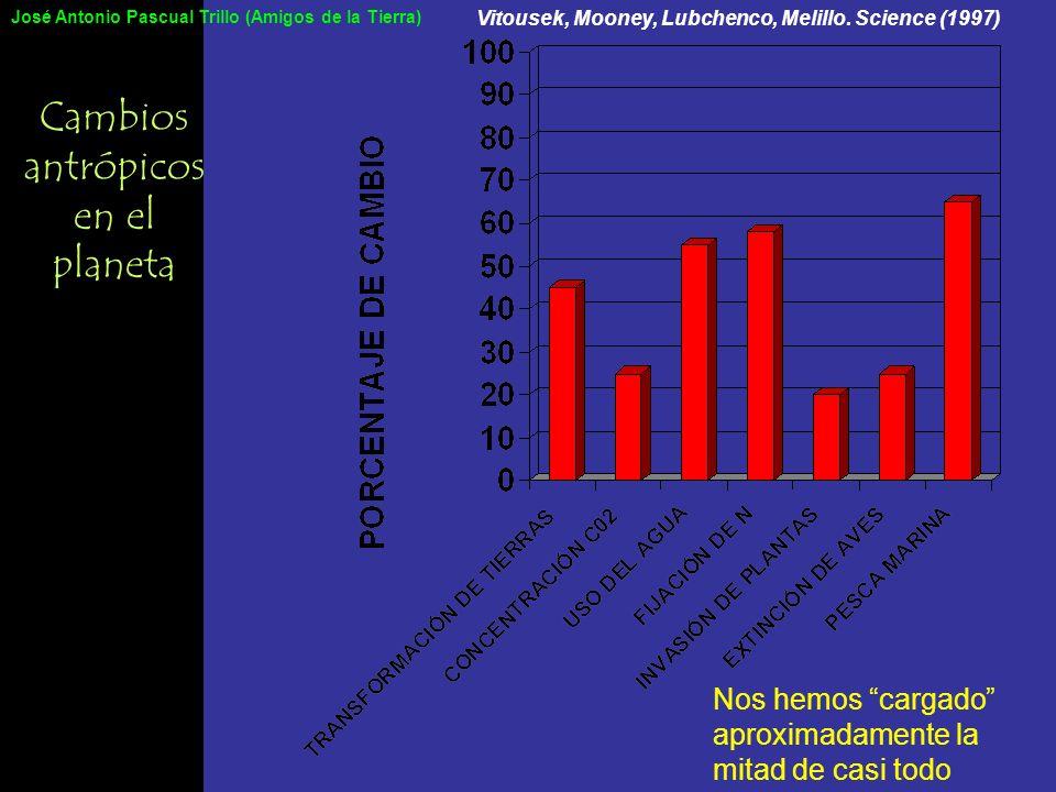 Cambios antrópicos en el planeta Vitousek, Mooney, Lubchenco, Melillo. Science (1997) Nos hemos cargado aproximadamente la mitad de casi todo José Ant