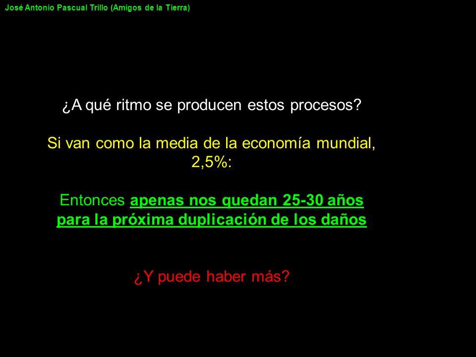 ¿A qué ritmo se producen estos procesos? Si van como la media de la economía mundial, 2,5%: Entonces apenas nos quedan 25-30 años para la próxima dupl