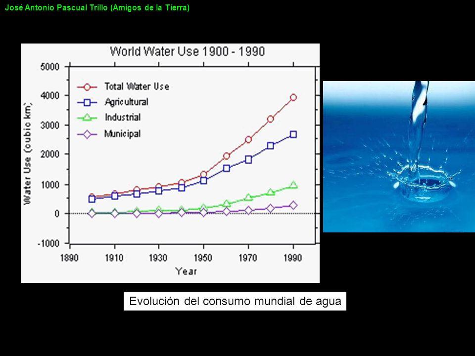 Evolución del consumo mundial de agua José Antonio Pascual Trillo (Amigos de la Tierra)