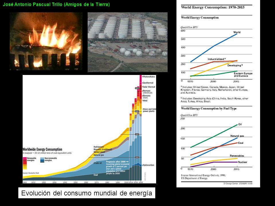 Evolución de la producción mundial de grano (la disponibilidad per cápita se reduce) José Antonio Pascual Trillo (Amigos de la Tierra)