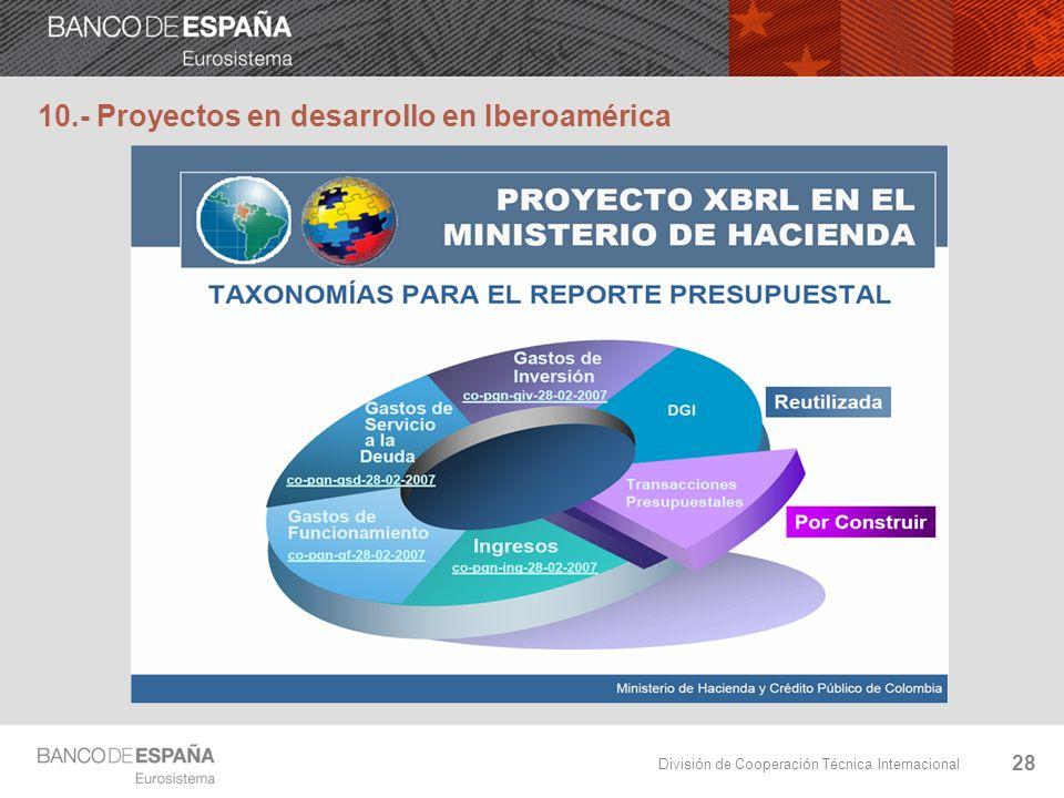 División de Cooperación Técnica Internacional 28 10.- Proyectos en desarrollo en Iberoamérica