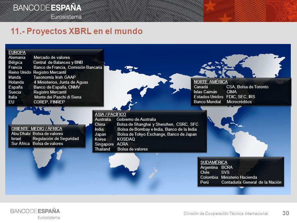 División de Cooperación Técnica Internacional 30 11.- Proyectos XBRL en el mundo EUROPA Alemania Mercado de valores Bélgica Central de Balances y BNB